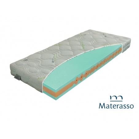 Materac Viscogreen