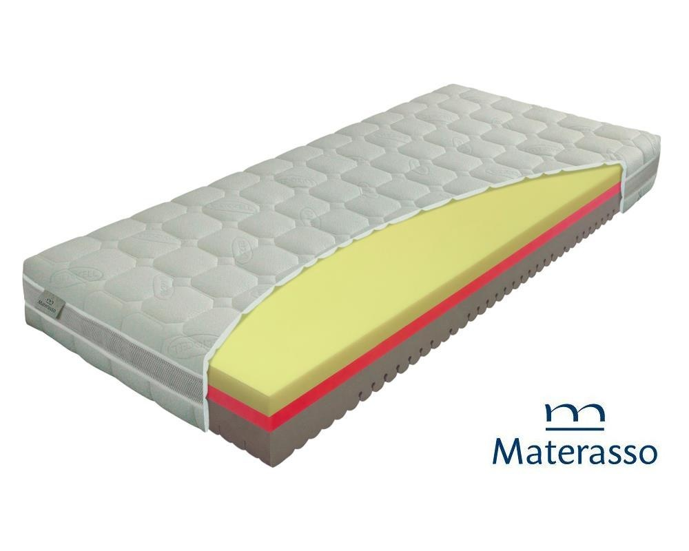 Materac Comfort Antybacterial