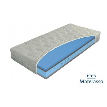 Materac Neroli Dream 160x200