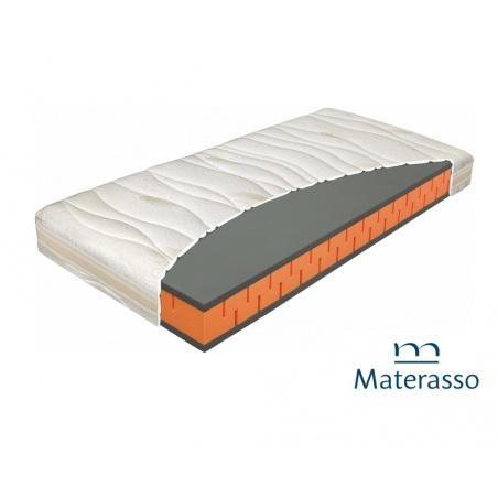 Materac Swiss Energy