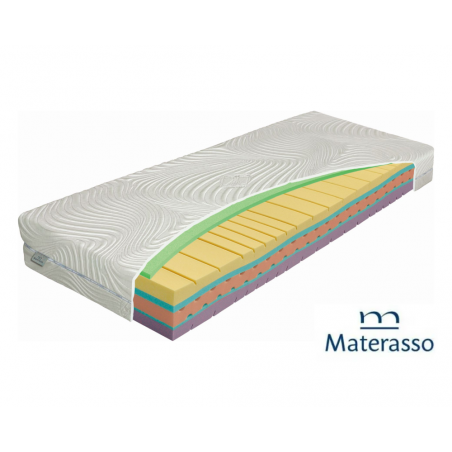 Materac ThermoGel