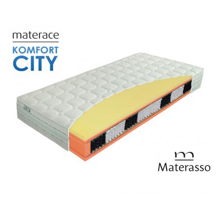 Materac Kraków Komfort Materasso