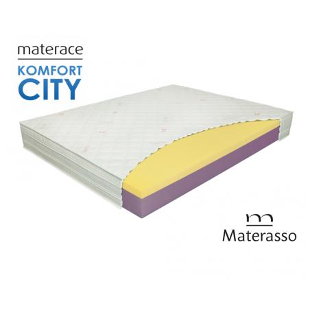 Materac Warszawa Lux Materasso