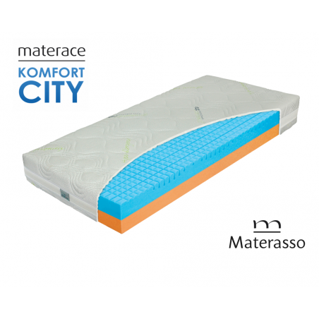 Materac Poznań Pro Materasso