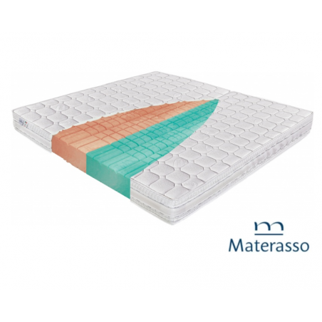 Materac Natur Biogreen H2/H3 Partner