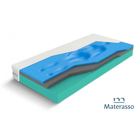 Materac Aqua Sleep