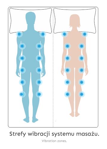 nucol sac system masażu