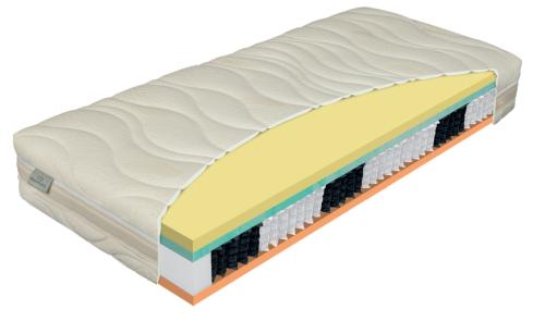 torun hybrid materac komfort city